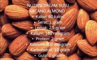 Harga Manfaat Kacang Almond